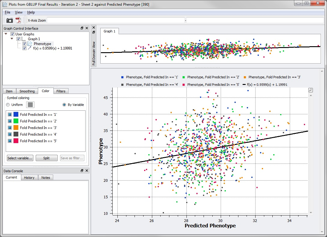 New! Genomic Prediction with K-Fold