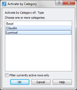 Active by Category dialog