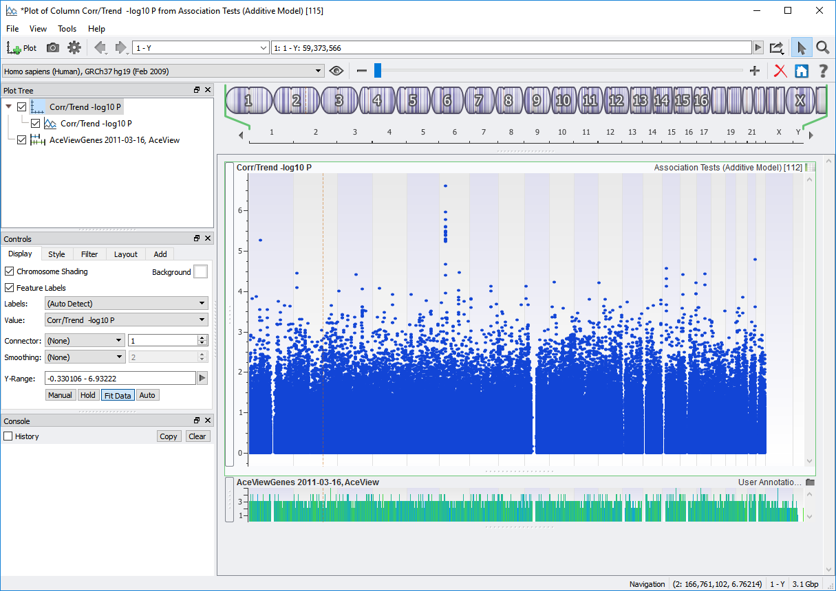 P-value plot in genome browser